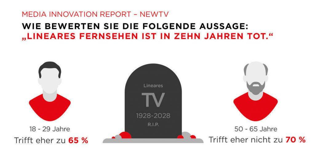 jugend_glaubt_nicht_ans_lineare_fernsehen2_gross