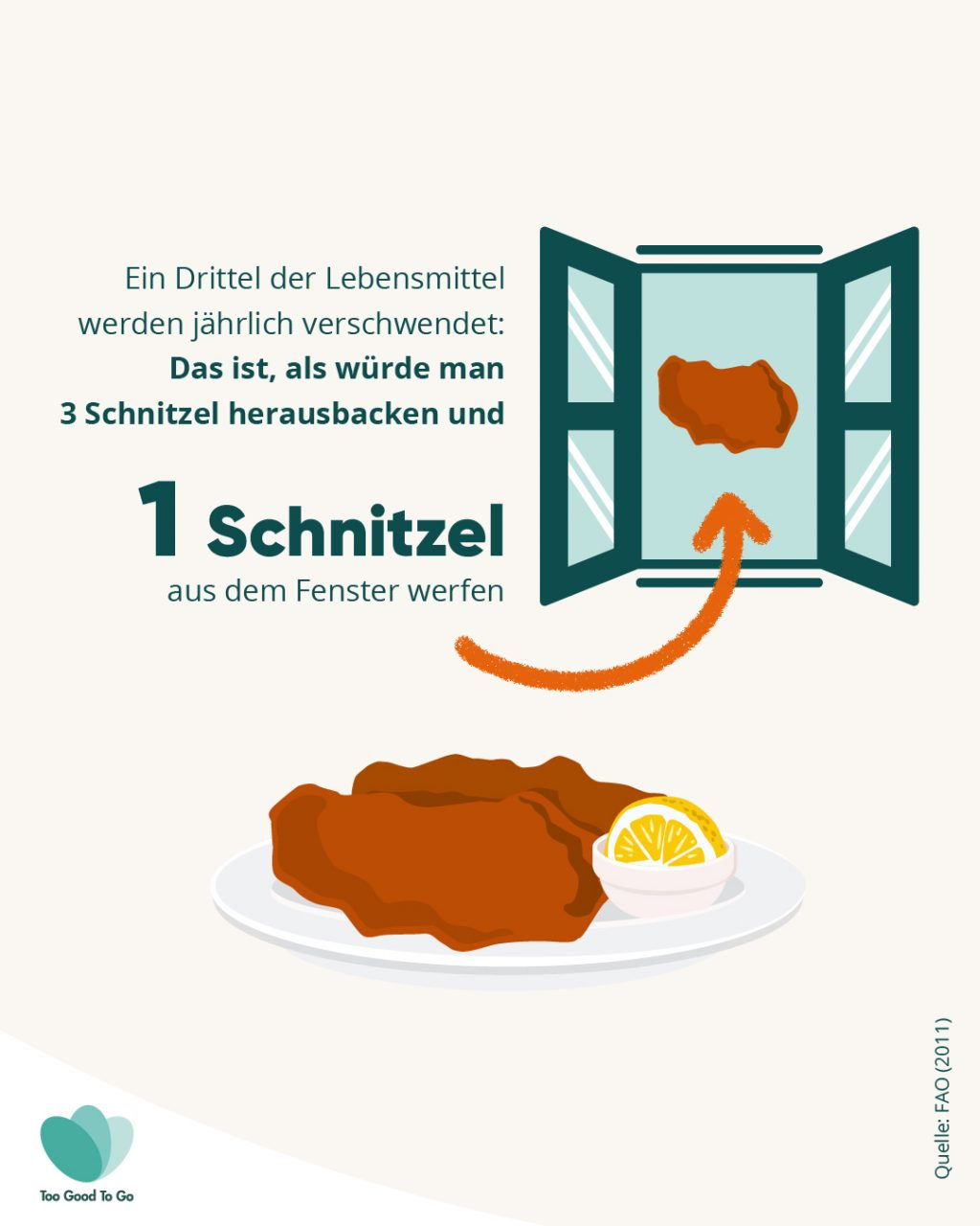 02_Infografik Schnitzel
