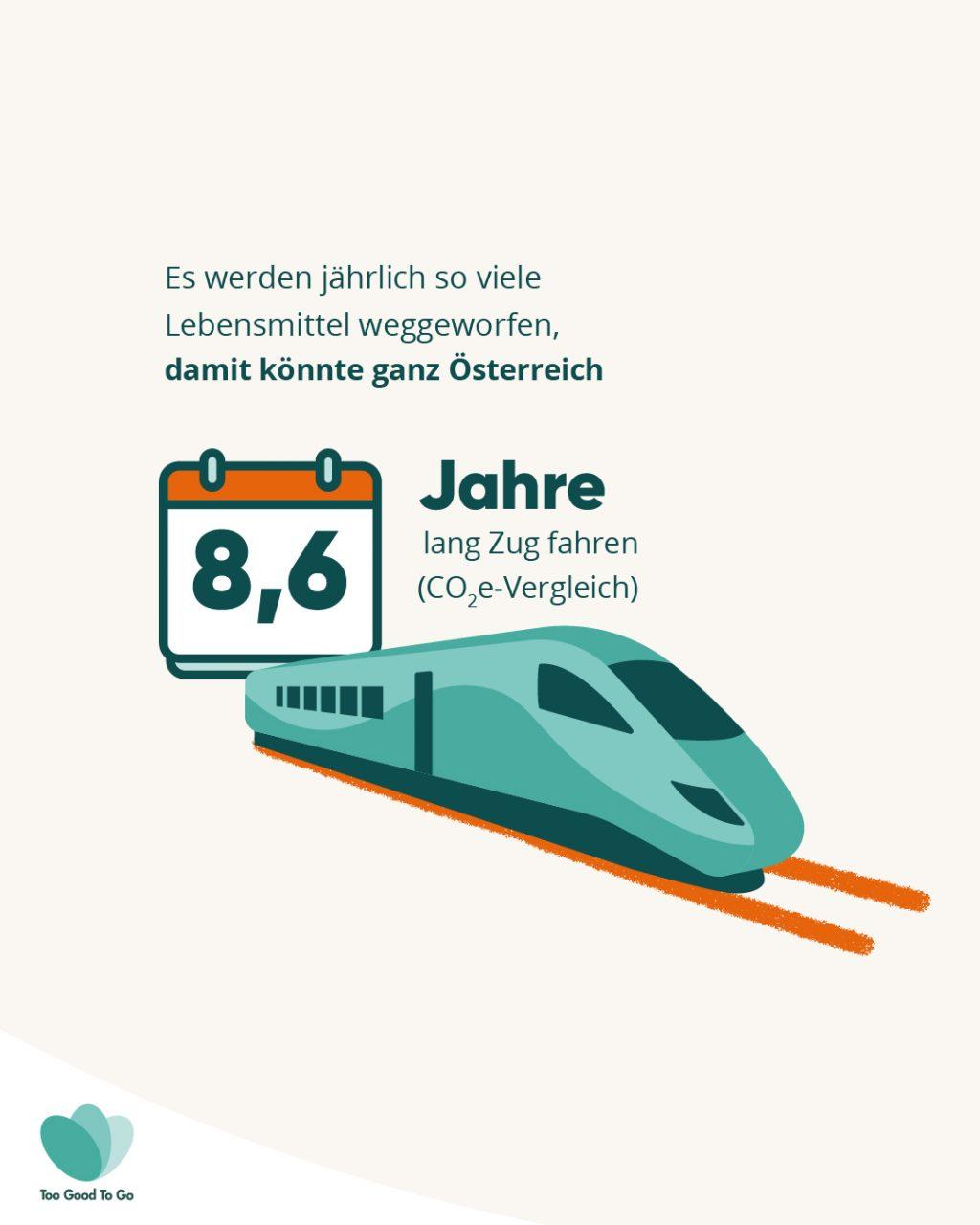 06_Infografik Bahnfahren