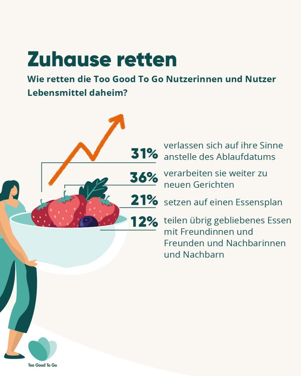 08_Infografik zuhause retten